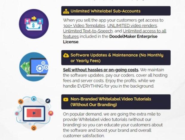 DoodleMaker Whitelabel Enterprise